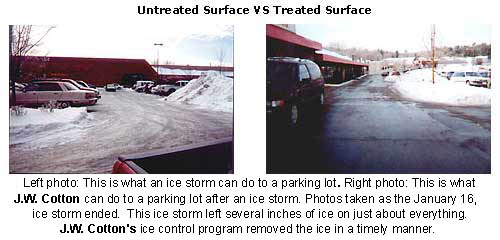 Untreated vs. Treated Surfaces
